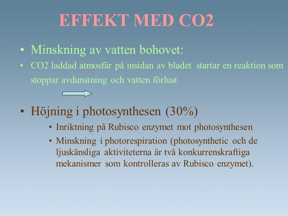 EFFEKT MED CO2 Minskning av vatten bohovet: