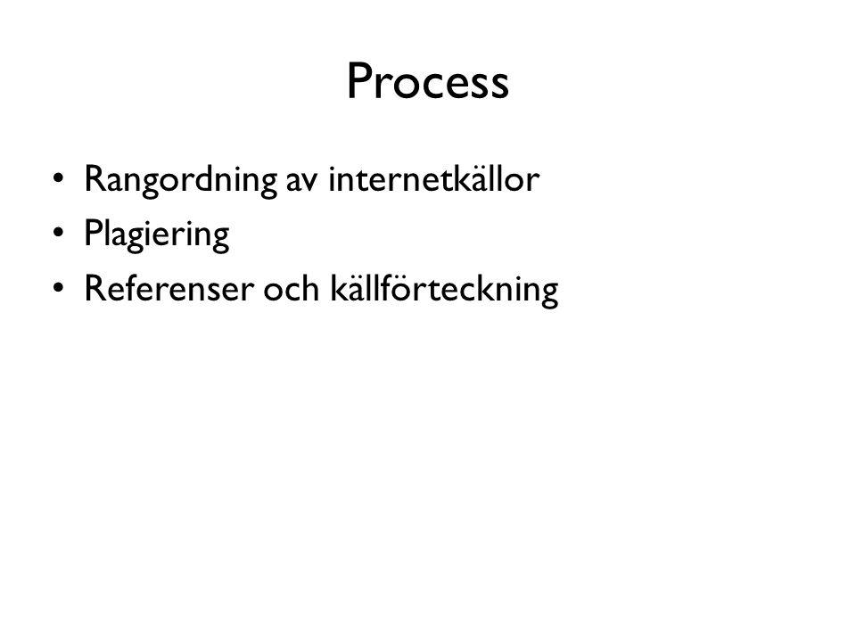 Process Rangordning av internetkällor Plagiering