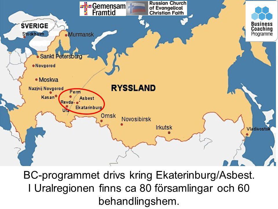 BC-programmet drivs kring Ekaterinburg/Asbest.