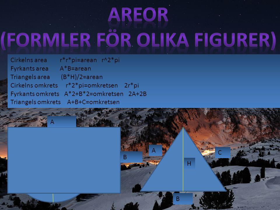 (formler för olika figurer)