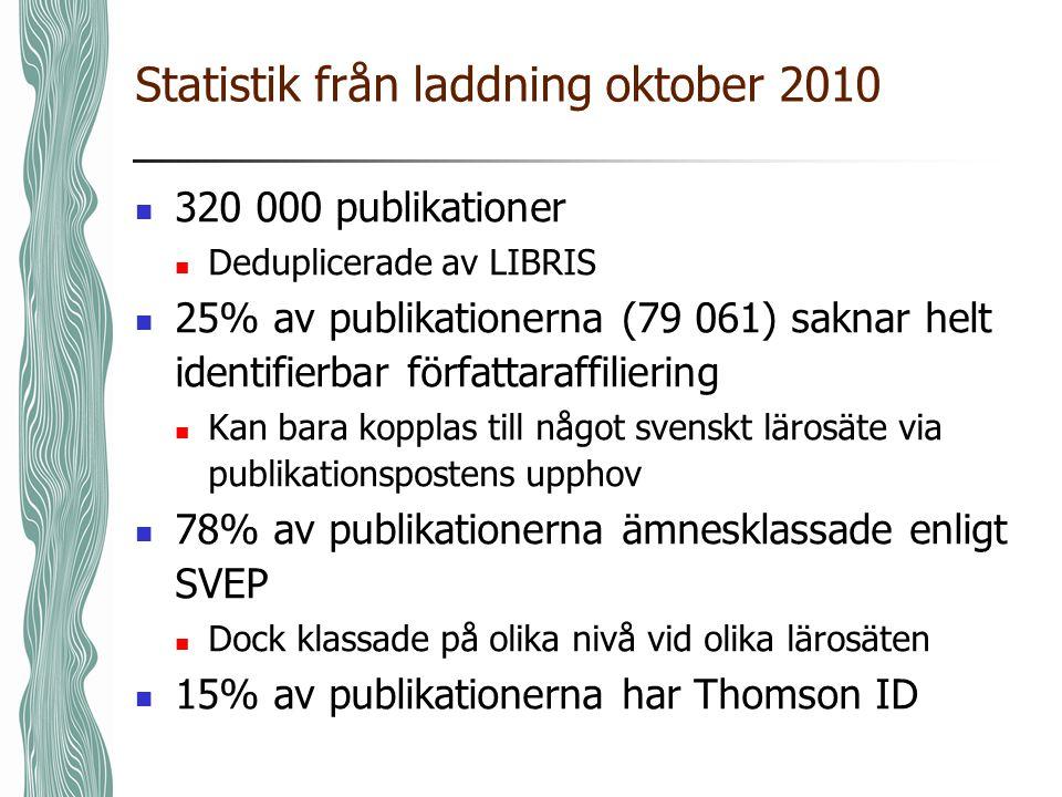 Statistik från laddning oktober 2010