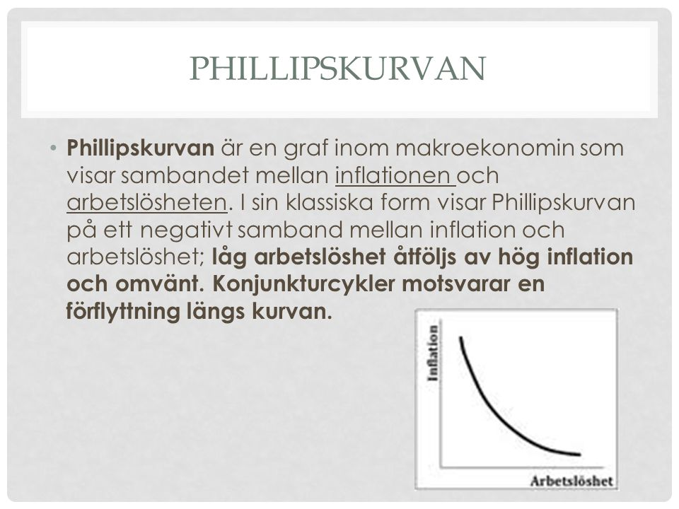 Phillipskurvan