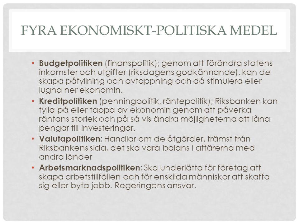 Fyra ekonomiskt-politiska medel