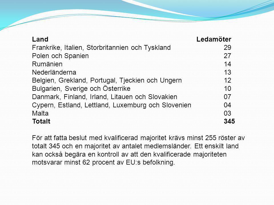 Land Ledamöter Frankrike, Italien, Storbritannien och Tyskland 29. Polen och Spanien 27.