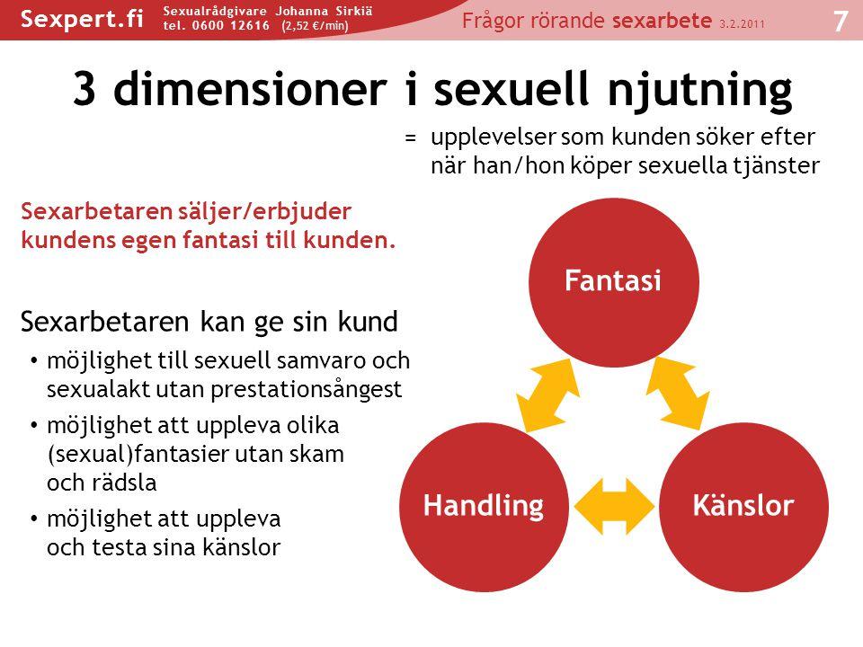 3 dimensioner i sexuell njutning