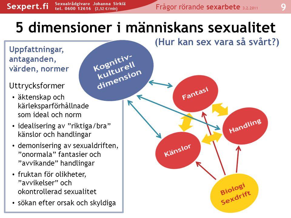 5 dimensioner i människans sexualitet Kognitiv- kulturell dimension