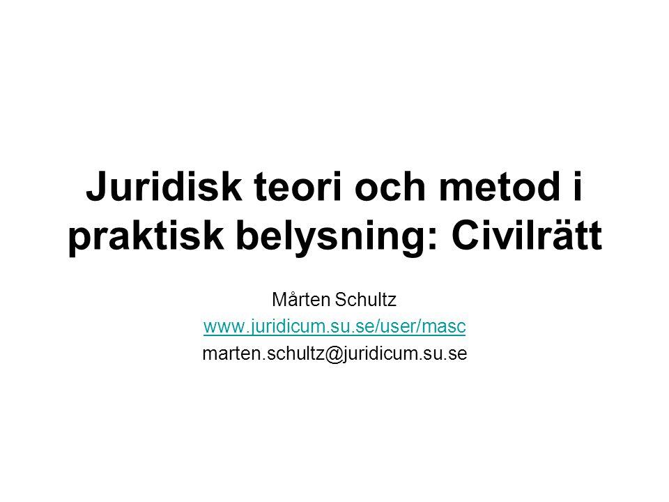 Juridisk teori och metod i praktisk belysning: Civilrätt
