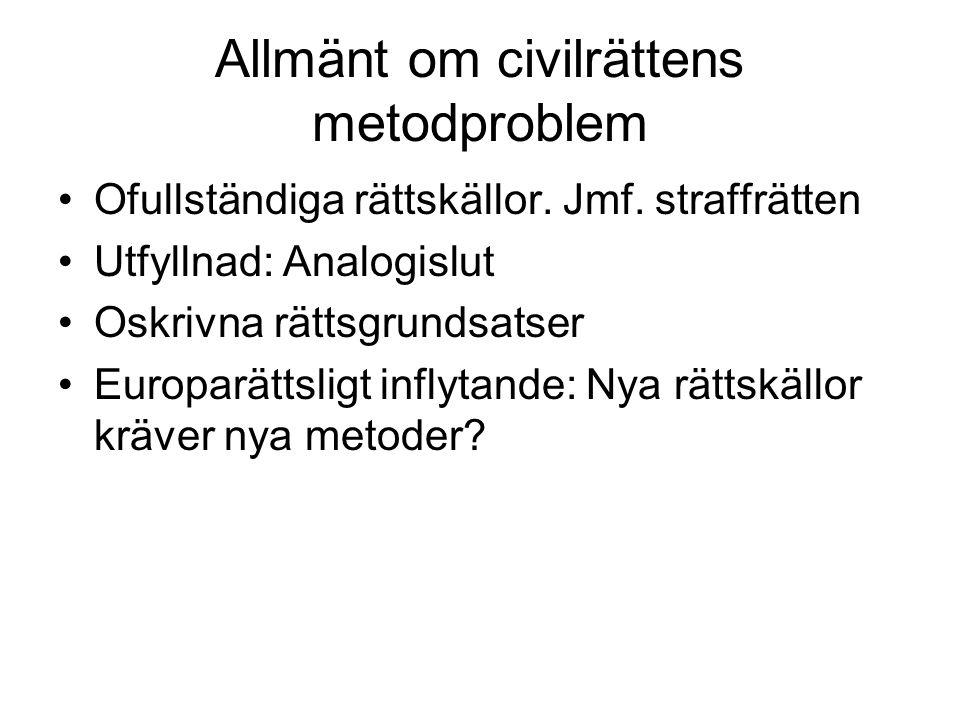Allmänt om civilrättens metodproblem