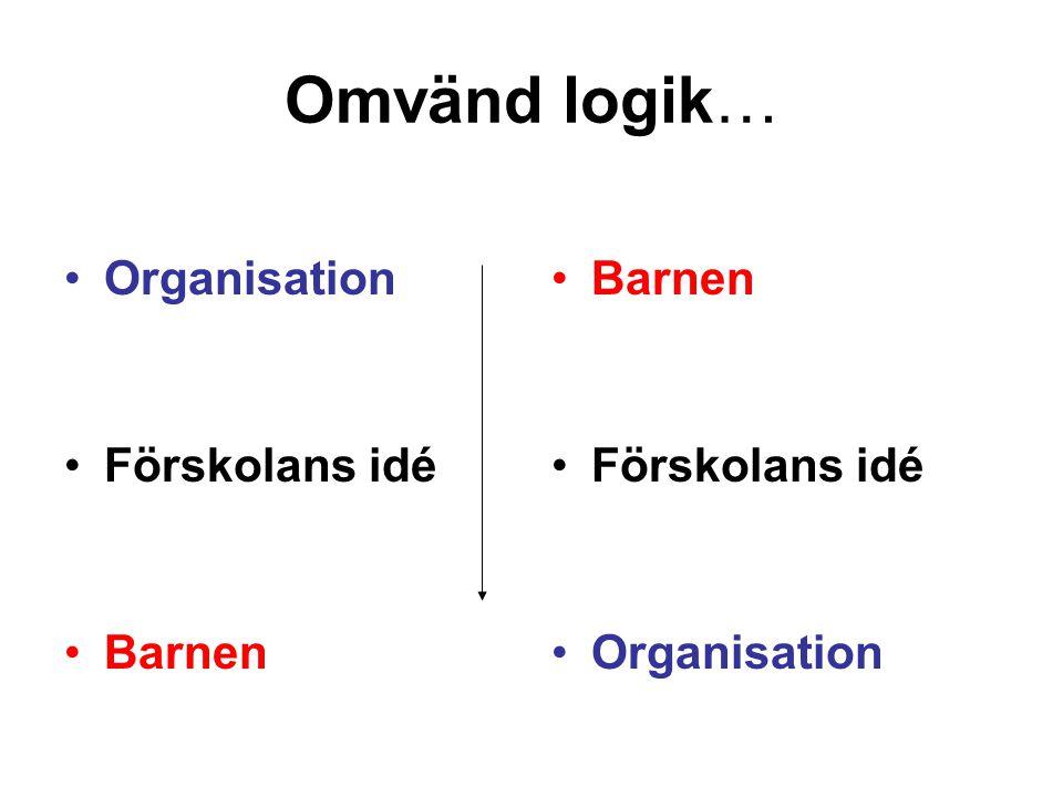 Omvänd logik… Organisation Förskolans idé Barnen Barnen Förskolans idé