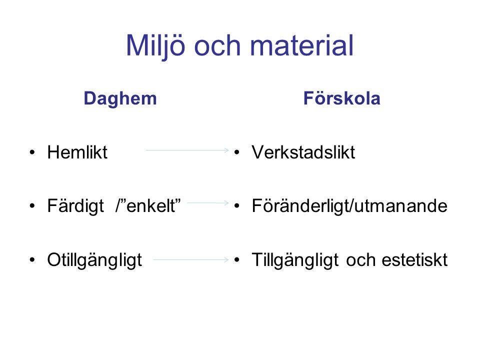Miljö och material Daghem Hemlikt Färdigt / enkelt Otillgängligt