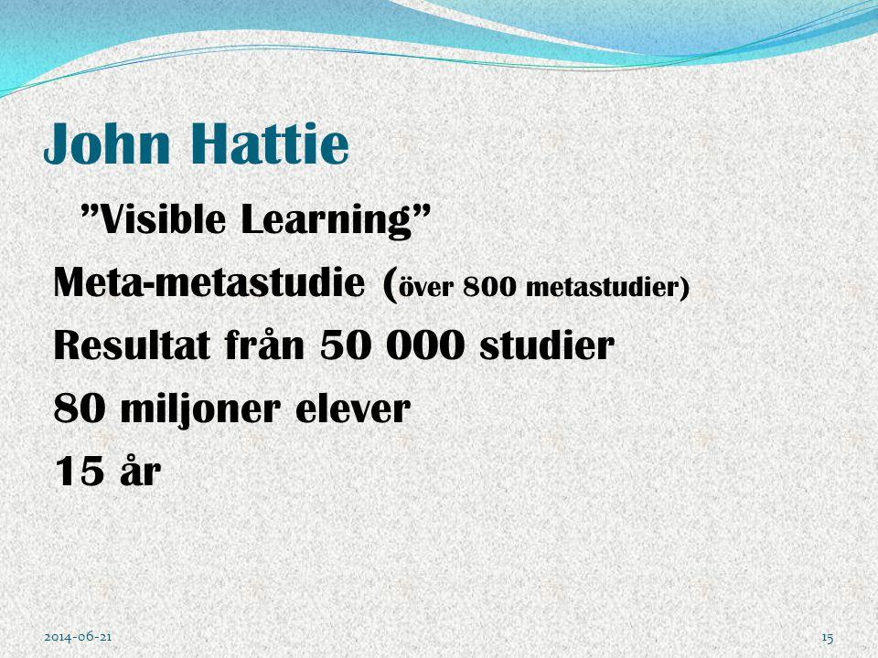 John Hattie Meta-metastudie (över 800 metastudier)