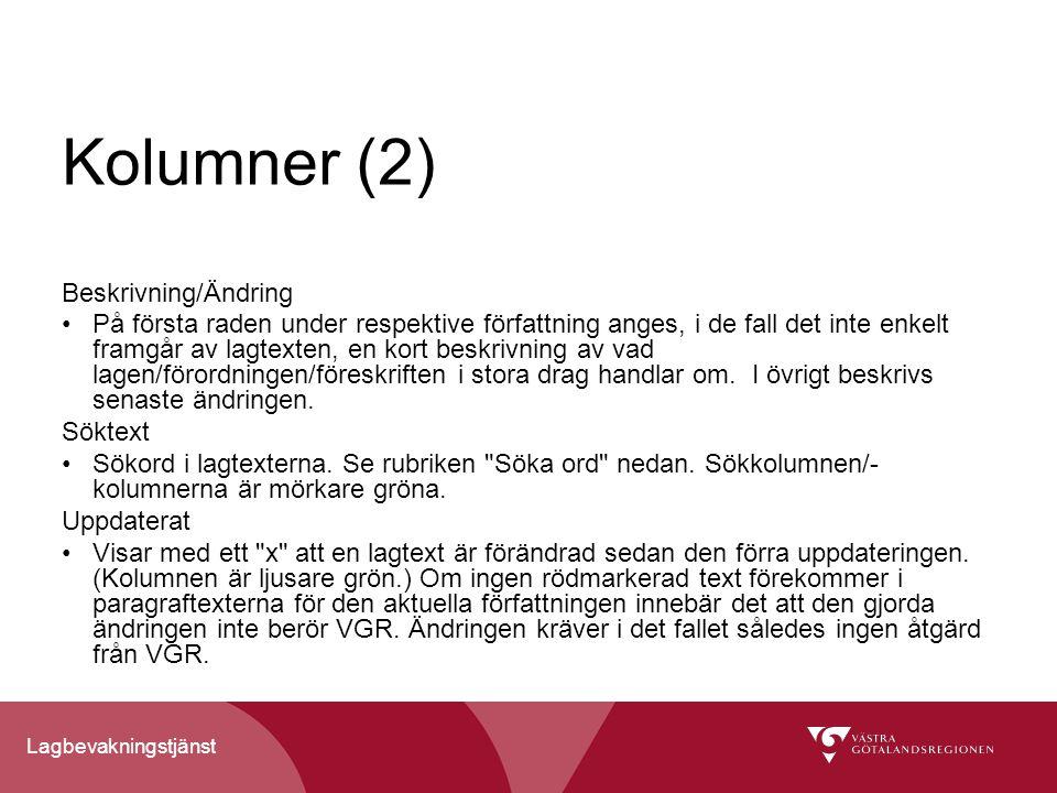 Kolumner (2) Beskrivning/Ändring