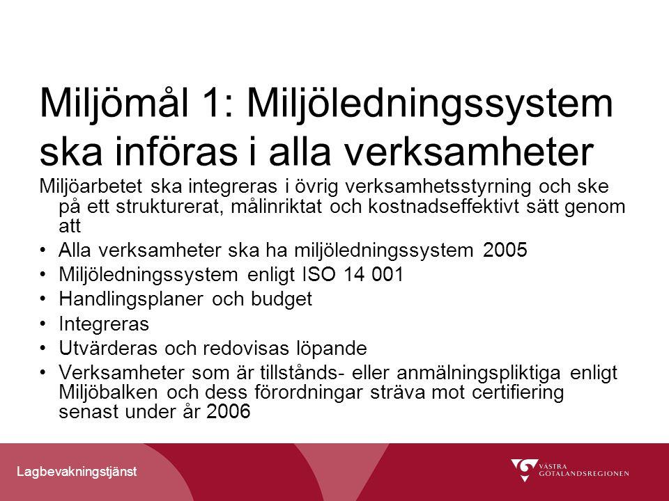 Miljömål 1: Miljöledningssystem ska införas i alla verksamheter