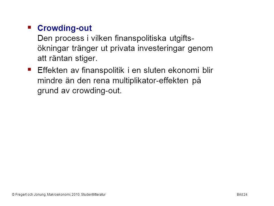 Crowding-out Den process i vilken finanspolitiska utgifts-ökningar tränger ut privata investeringar genom att räntan stiger.