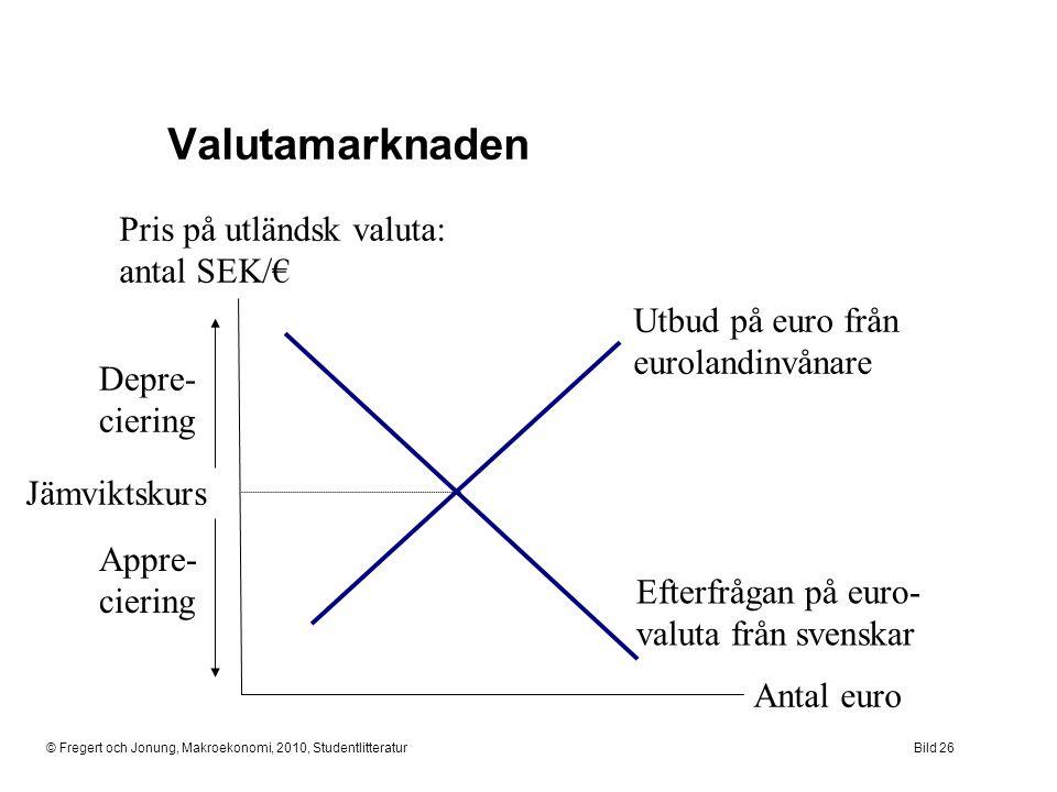 Valutamarknaden Pris på utländsk valuta: antal SEK/€