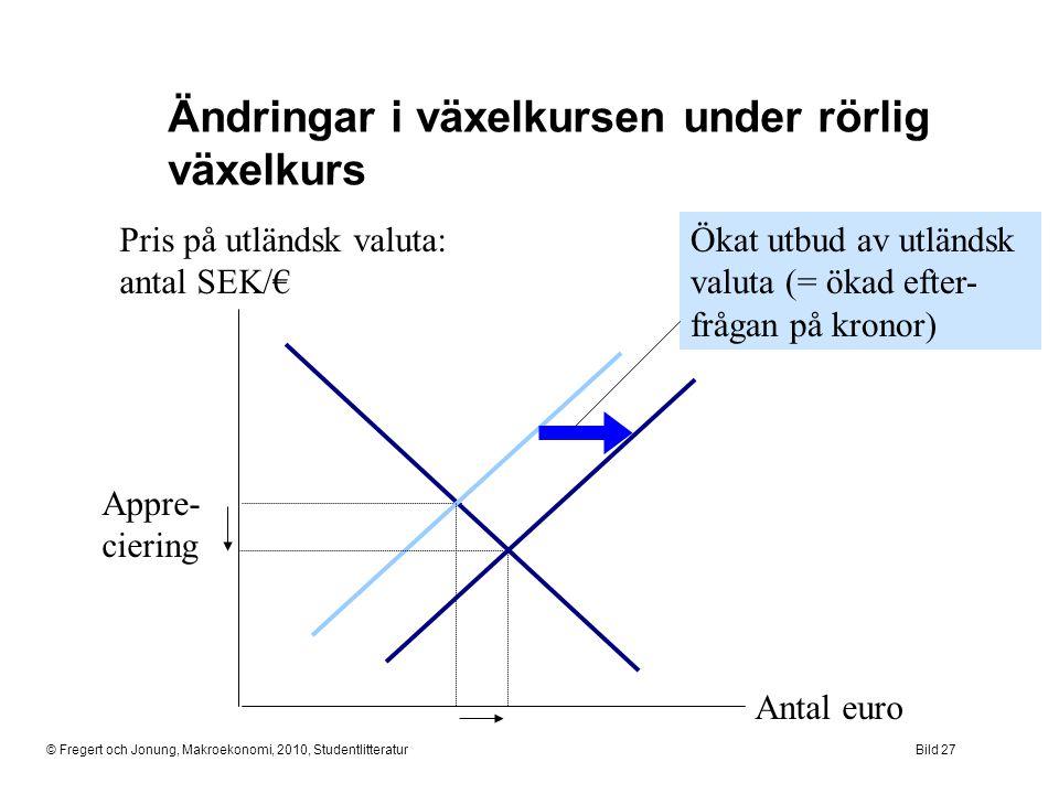 Ändringar i växelkursen under rörlig växelkurs