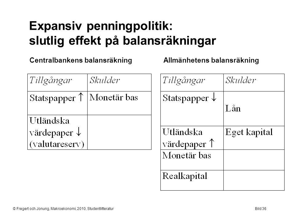 Expansiv penningpolitik: slutlig effekt på balansräkningar