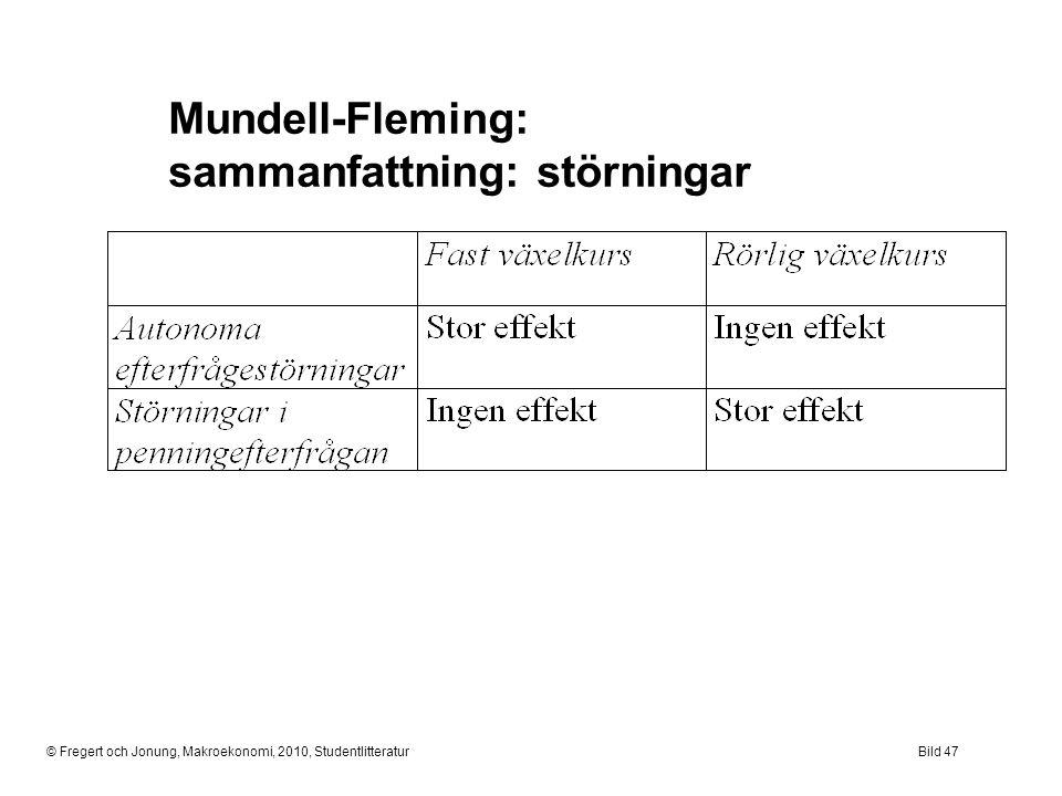 Mundell-Fleming: sammanfattning: störningar