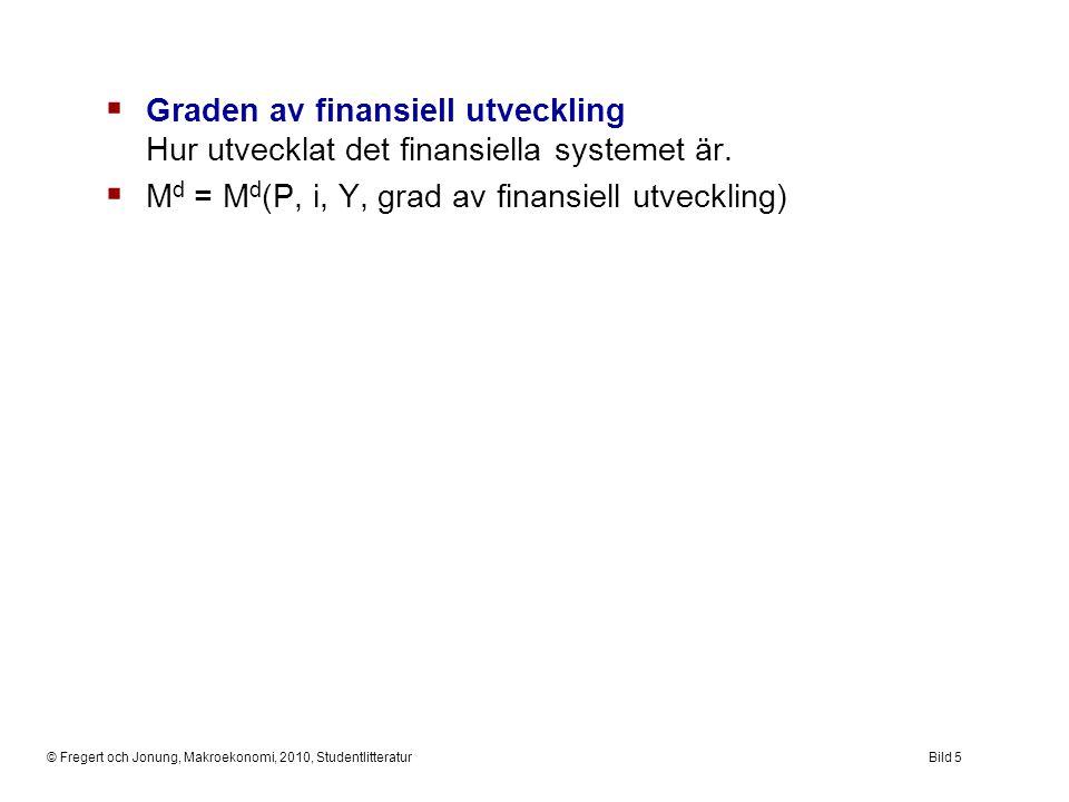 Md = Md(P, i, Y, grad av finansiell utveckling)