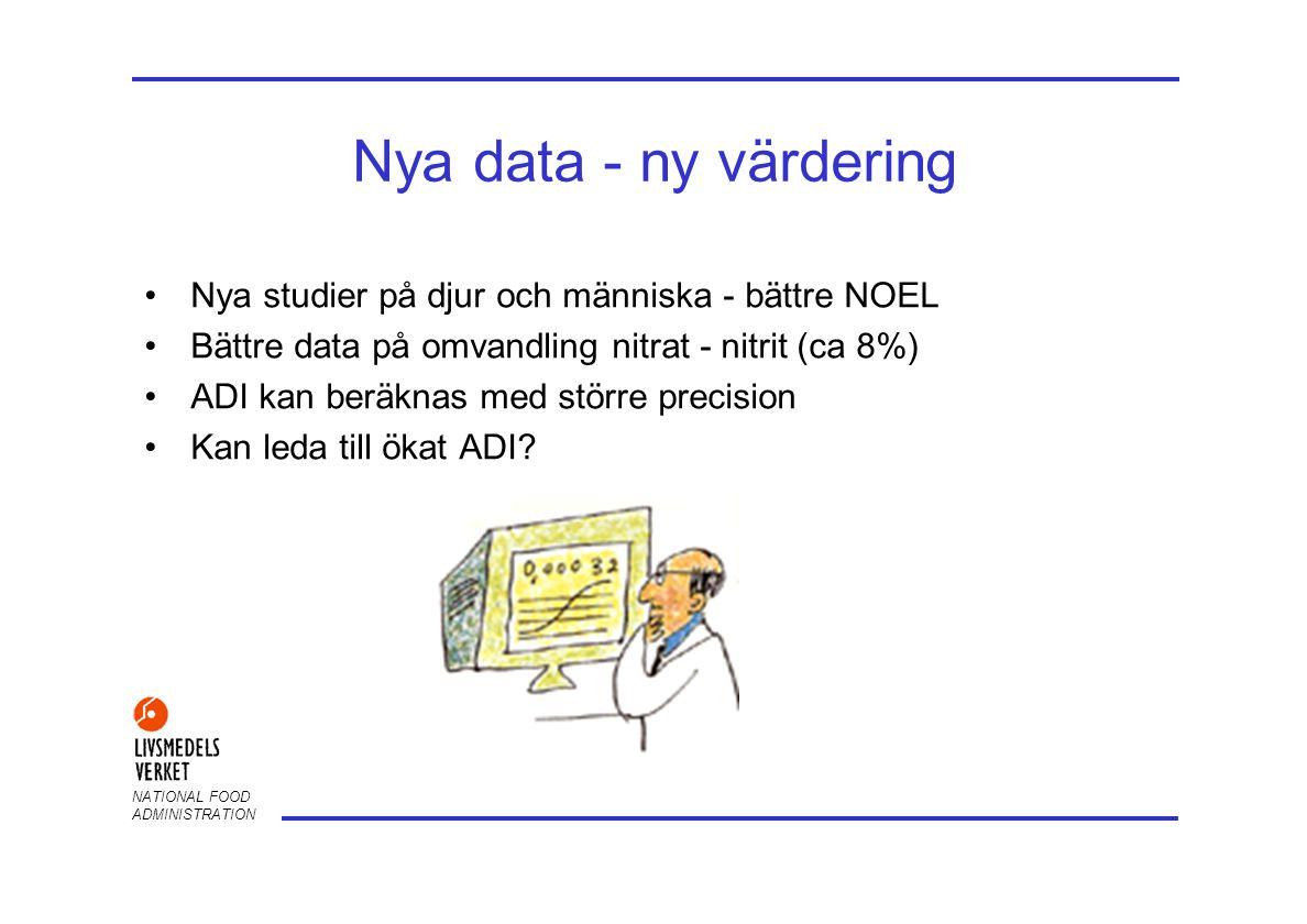 Nya data - ny värdering Nya studier på djur och människa - bättre NOEL