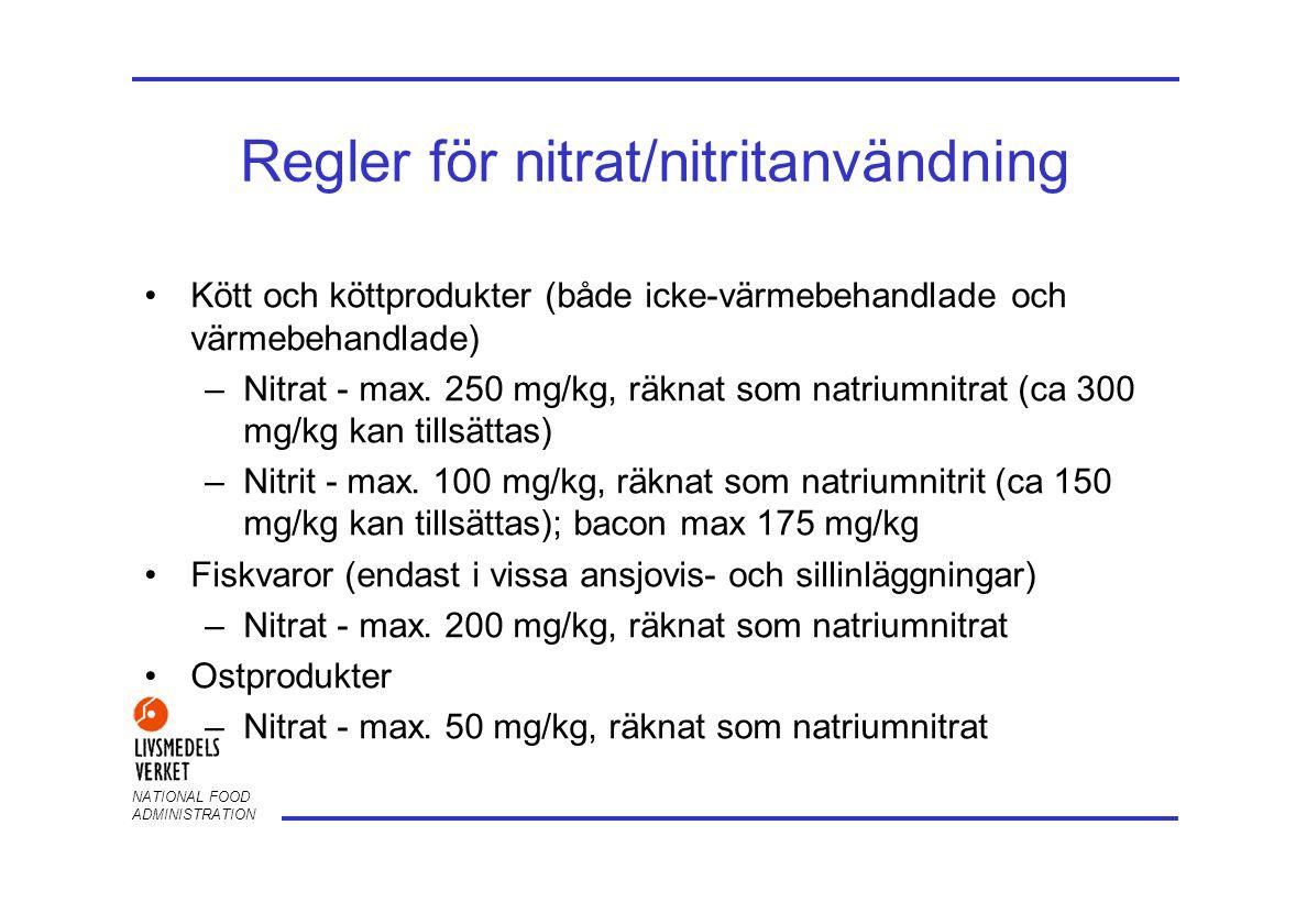 Regler för nitrat/nitritanvändning