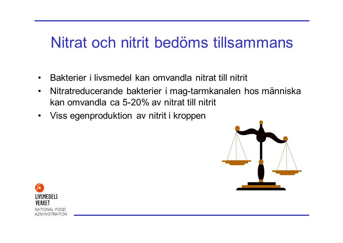 Nitrat och nitrit bedöms tillsammans