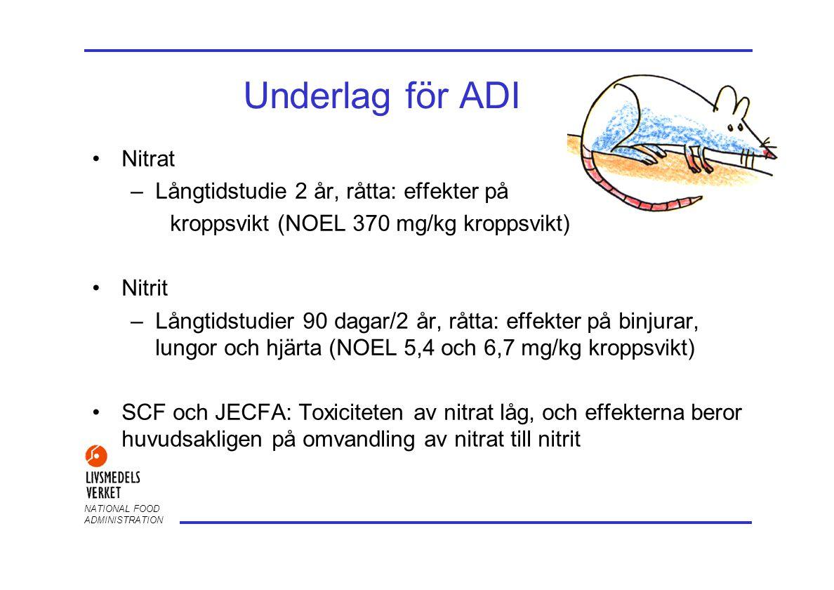 Underlag för ADI Nitrat Långtidstudie 2 år, råtta: effekter på