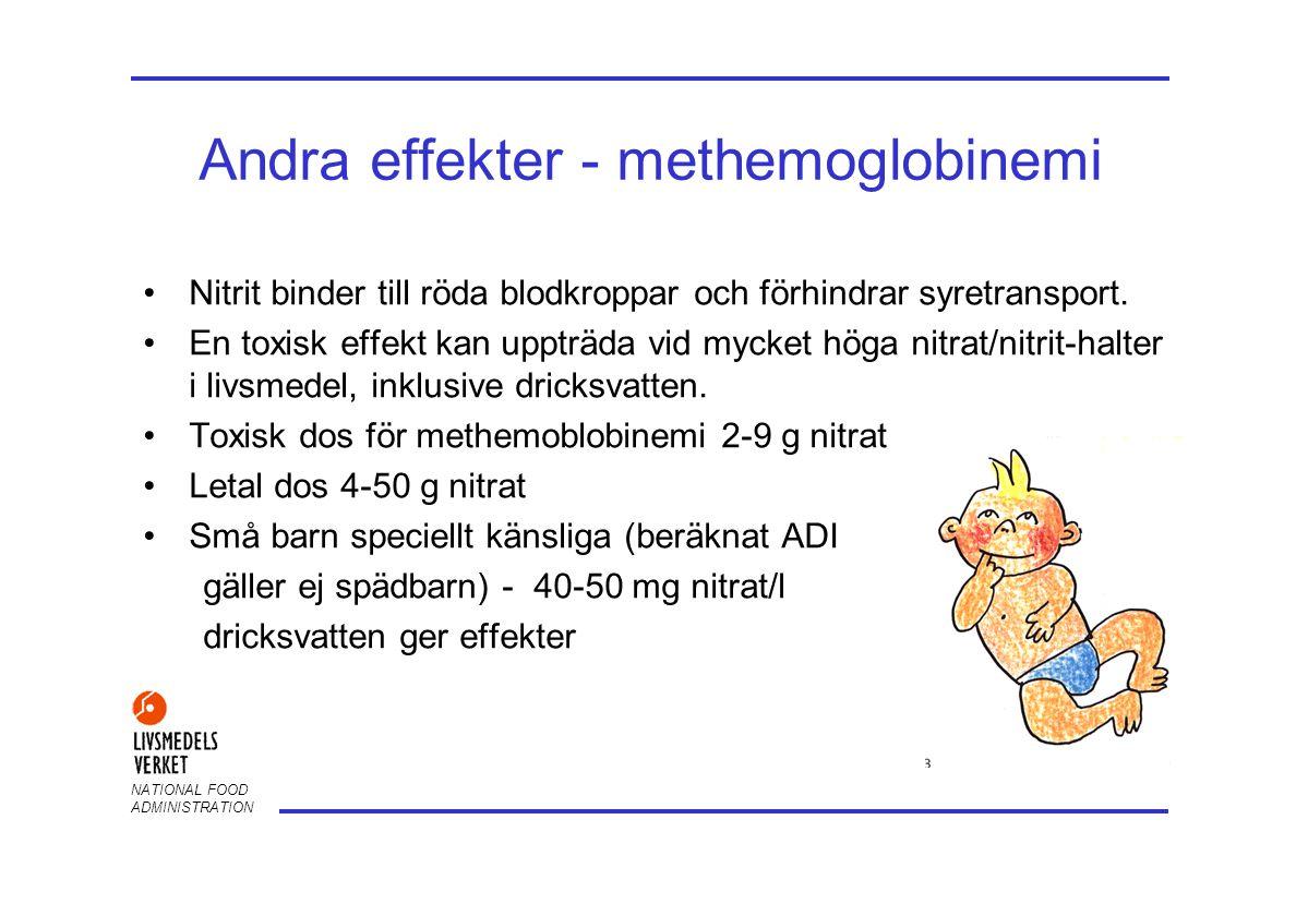 Andra effekter - methemoglobinemi