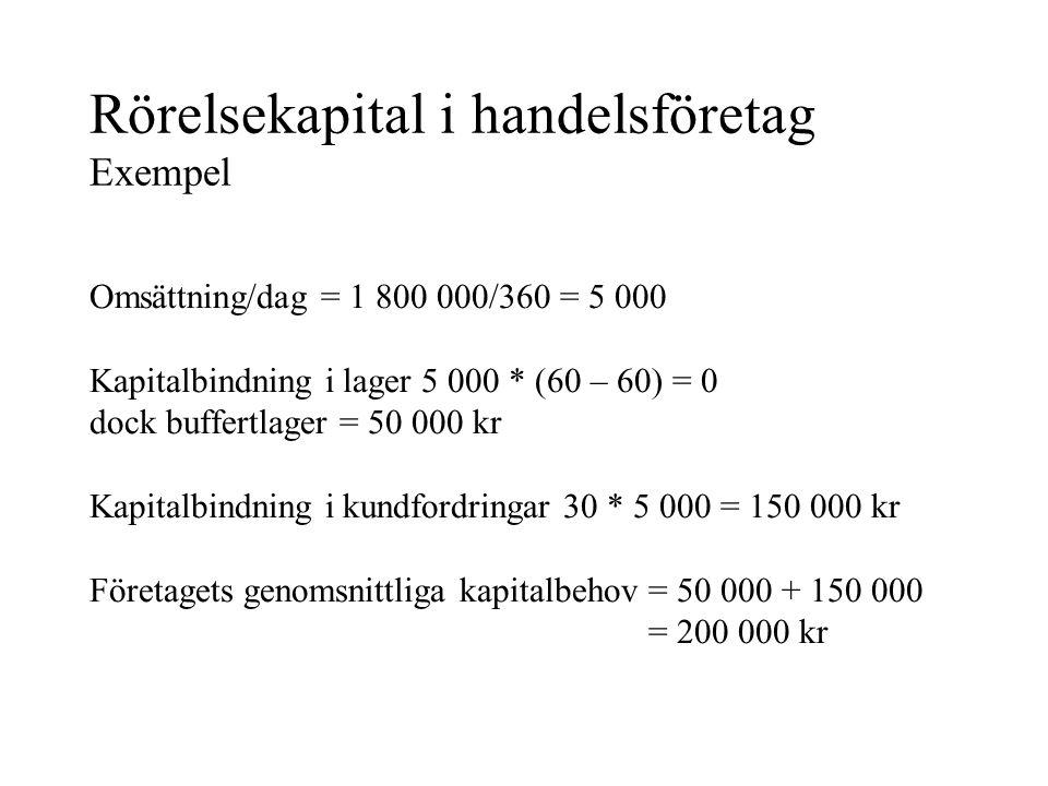 Rörelsekapital i handelsföretag Exempel