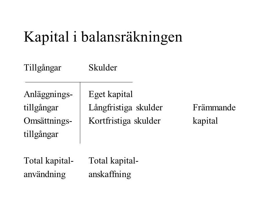 Kapital i balansräkningen