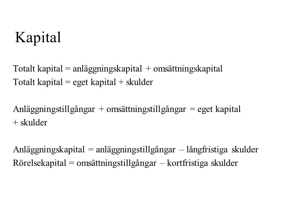 Kapital Totalt kapital = anläggningskapital + omsättningskapital