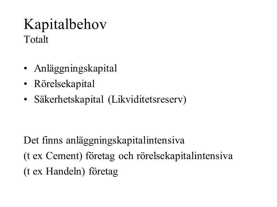 Kapitalbehov Totalt Anläggningskapital Rörelsekapital