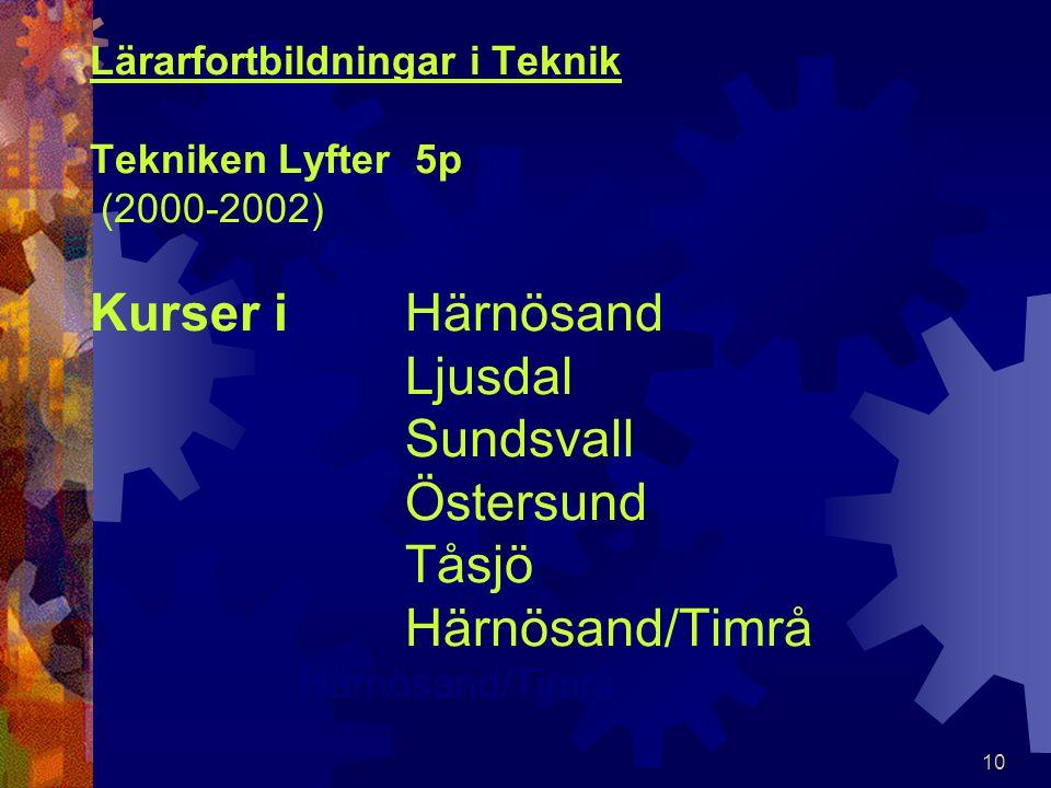 Lärarfortbildningar i Teknik Tekniken Lyfter 5p (2000-2002) Kurser i
