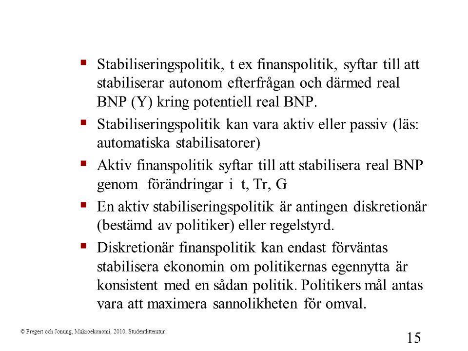 Stabiliseringspolitik, t ex finanspolitik, syftar till att stabiliserar autonom efterfrågan och därmed real BNP (Y) kring potentiell real BNP.