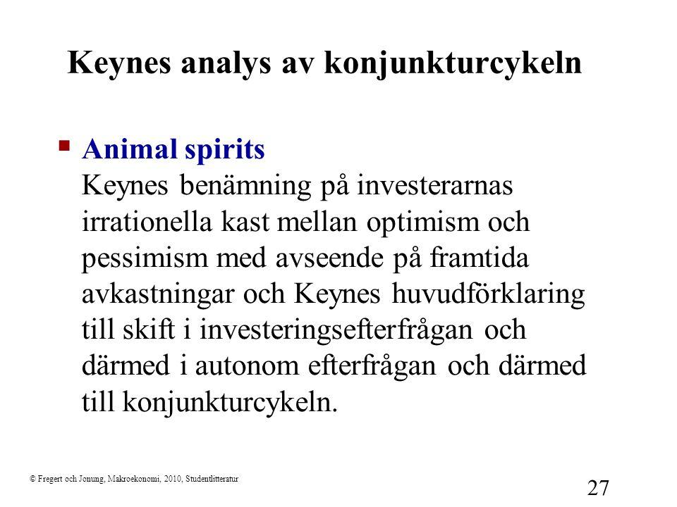 Keynes analys av konjunkturcykeln