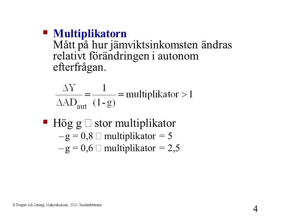 Hög g Þ stor multiplikator
