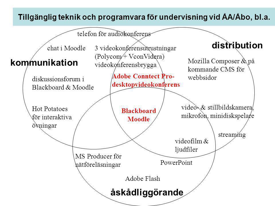 Tillgänglig teknik och programvara för undervisning vid ÅA/Åbo, bl.a.