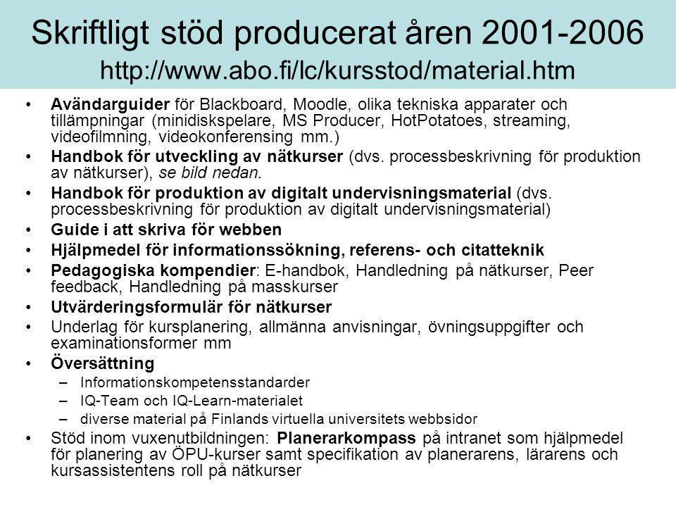 Skriftligt stöd producerat åren 2001-2006 http://www. abo