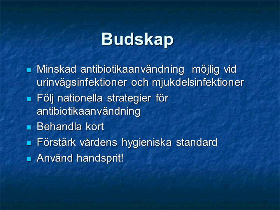 Budskap Minskad antibiotikaanvändning möjlig vid urinvägsinfektioner och mjukdelsinfektioner. Följ nationella strategier för antibiotikaanvändning.