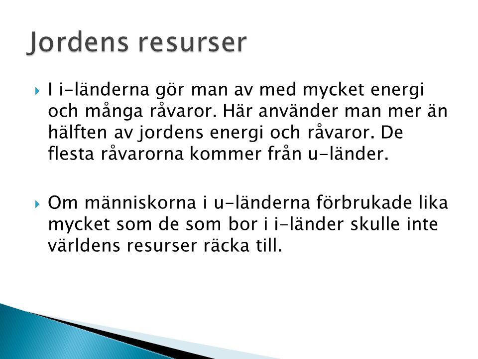 Jordens resurser