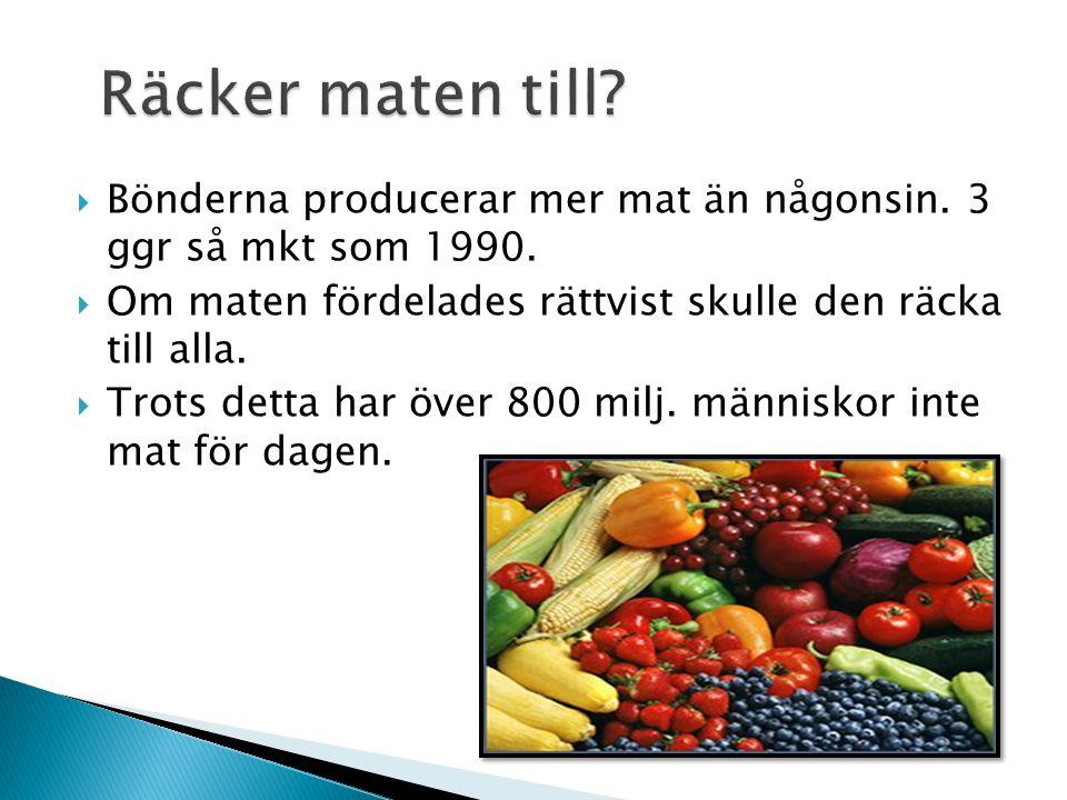 Räcker maten till Bönderna producerar mer mat än någonsin. 3 ggr så mkt som 1990. Om maten fördelades rättvist skulle den räcka till alla.