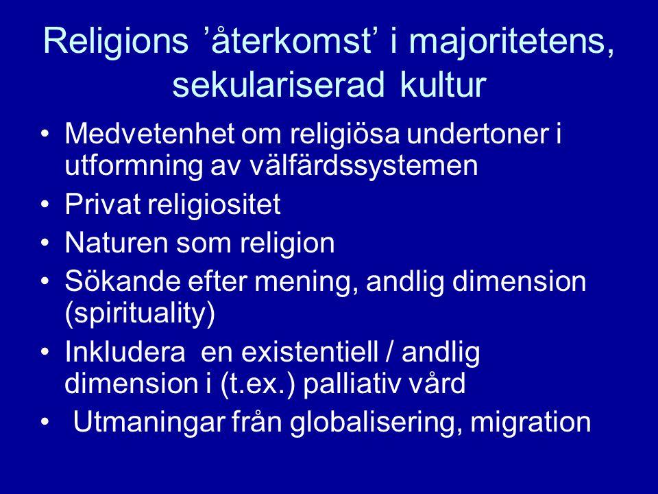 Religions 'återkomst' i majoritetens, sekulariserad kultur