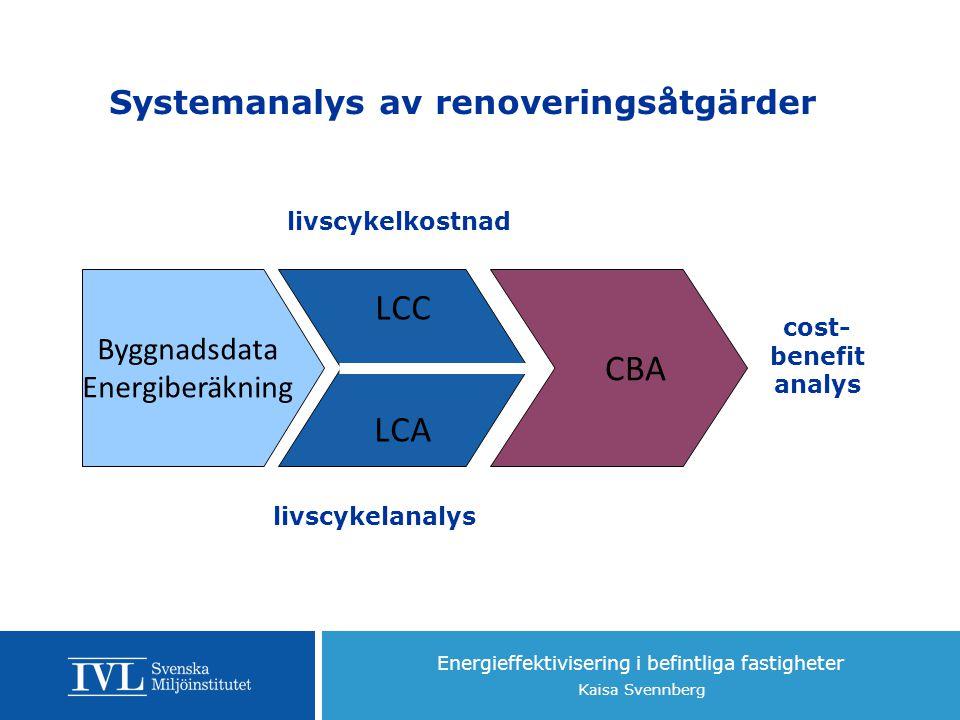 Systemanalys av renoveringsåtgärder