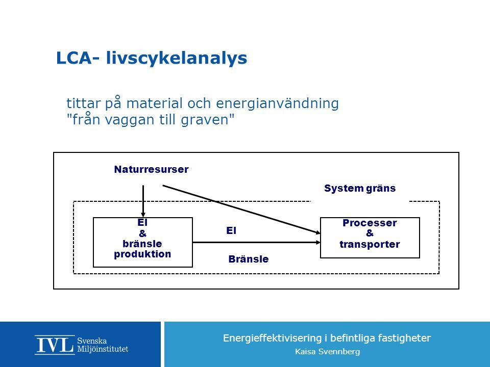 LCA- livscykelanalys tittar på material och energianvändning från vaggan till graven System gräns.