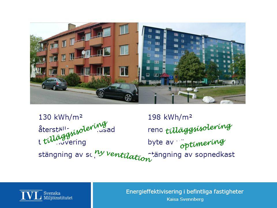 130 kWh/m² återställande av fasad. takrenovering. stängning av sopnedkast. 198 kWh/m². renovering av fasad.
