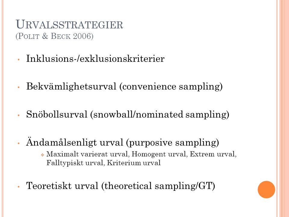Urvalsstrategier (Polit & Beck 2006)