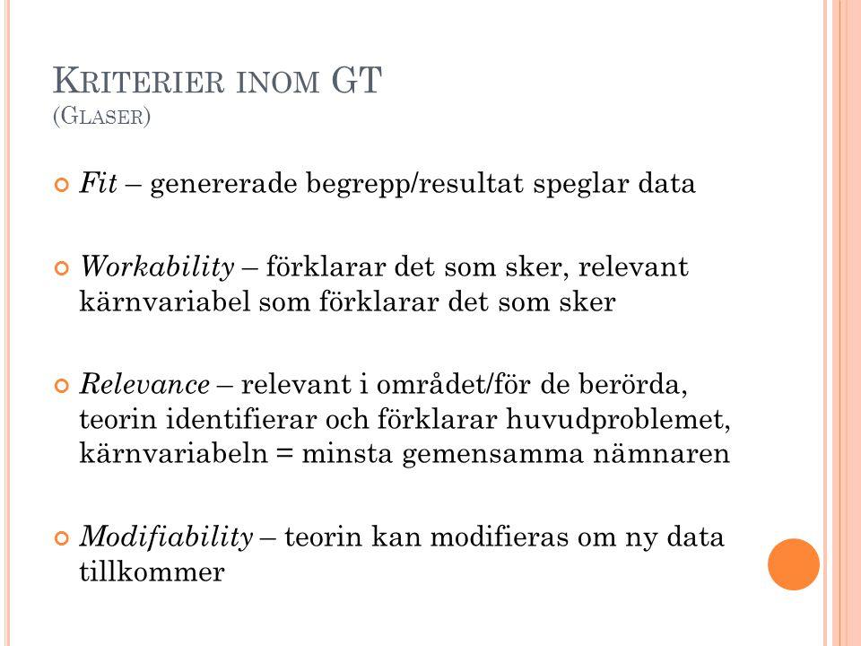 Kriterier inom GT (Glaser)