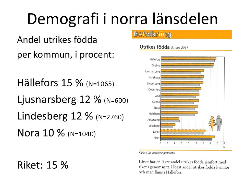 Demografi i norra länsdelen