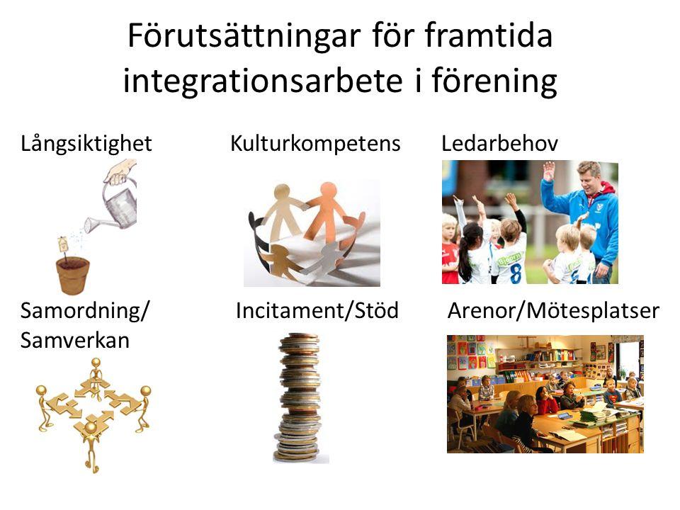 Förutsättningar för framtida integrationsarbete i förening