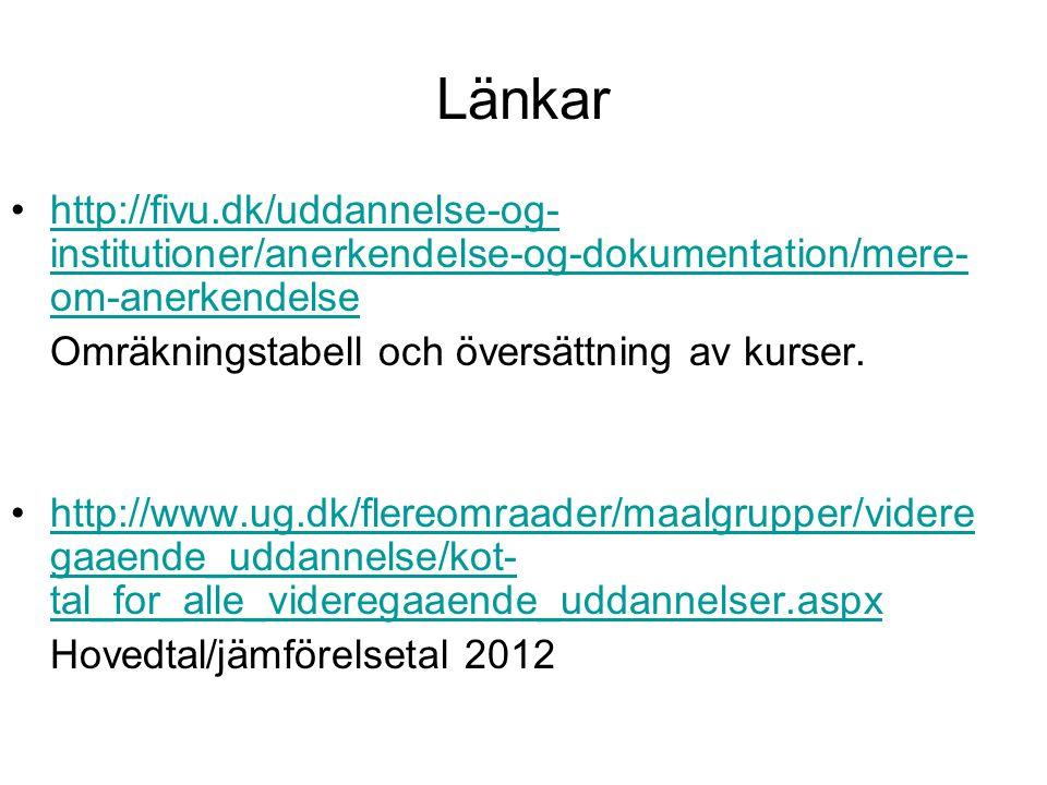 Länkar http://fivu.dk/uddannelse-og-institutioner/anerkendelse-og-dokumentation/mere-om-anerkendelse.